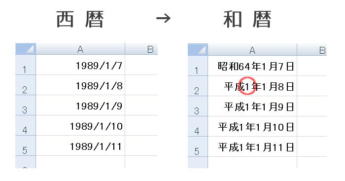 エクセルで和暦の日付は元年ではなく1年